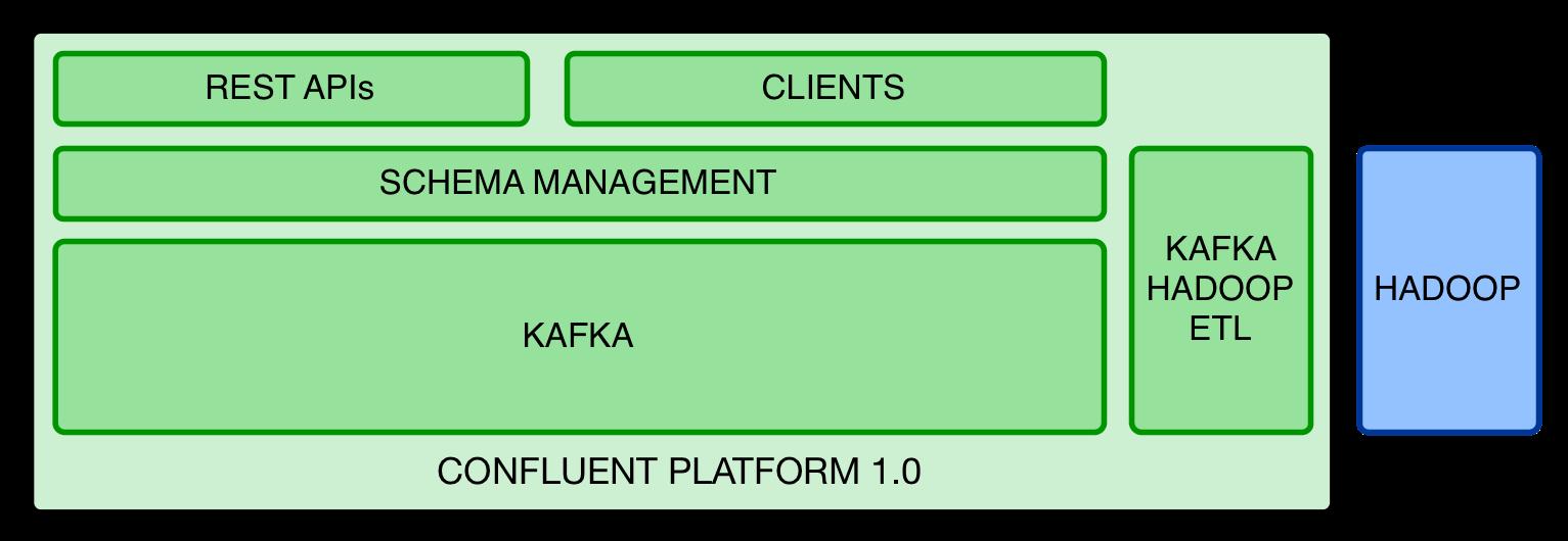 Uncategorized – Page 3 – Confluent