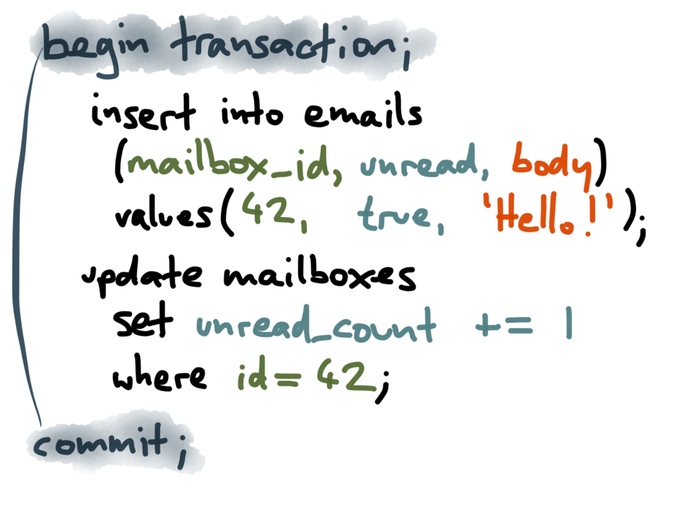 Wrapping two writes in a transaction