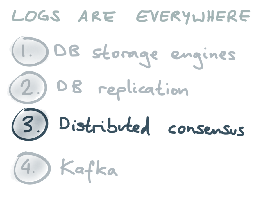 Logs are everywhere: distributed consensus