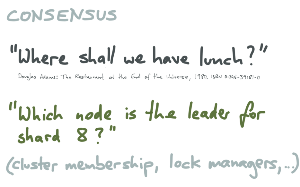 Examples of consensus