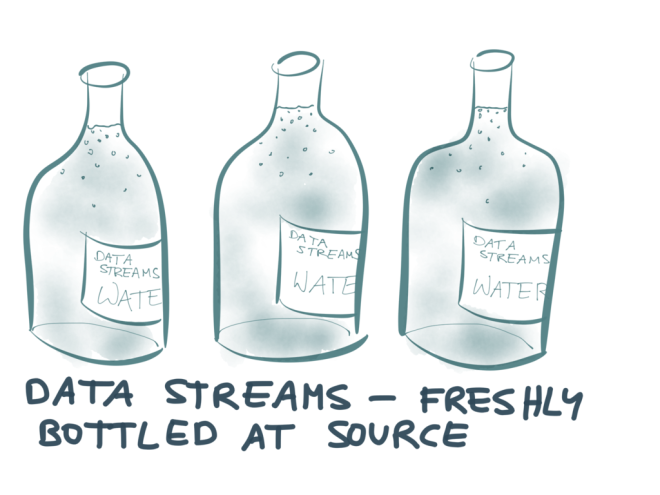 Bottled Water: Data streams freshly bottled at source