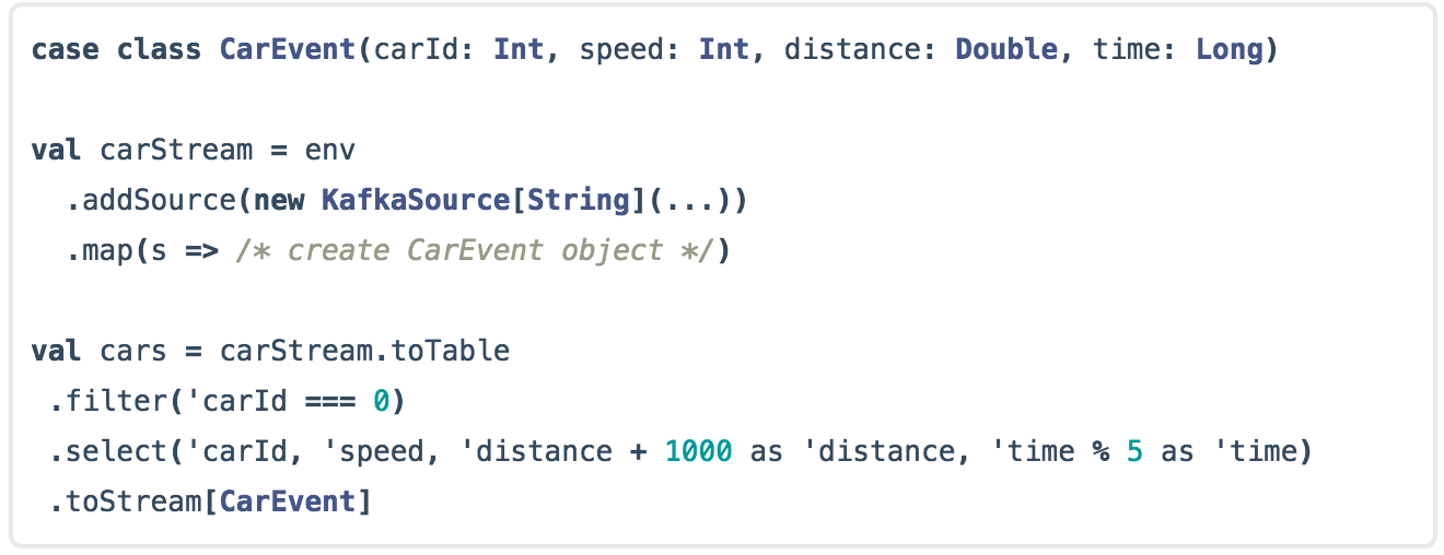 Confluent – Real-time Data Streams